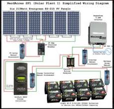 basic wire diagram of a solar electric system gratitude home Solar Panel Setup Diagram solar power system wiring diagram eee community solar panel setup diagram pdf
