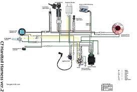 sunl 150cc scooter wiring diagram atv 150 raider cdi engine luxury medium size of gy6 150cc atv wiring diagram taotao diagrams new for scooter engine