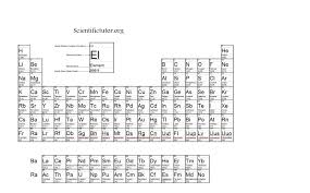 periodic table atomic mass of elements new periodic as periodic table atomic mass of elements new