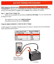12v Battery Specific Gravity Chart How To Test A Battery News About Energy Storage Batteries