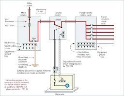 generator wiring diagrams starter generator wiring diagram com prepossessing and