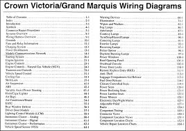 2003 crown victoria, marauder & grand marquis original wiring Ford Police Interceptor Wiring-Diagram 2003 crown victoria, marauder & grand marquis original wiring diagram manual � table of contents