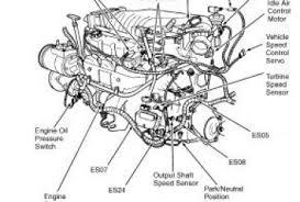 el falcon wiring diagram wiring diagram and hernes el falcon wiring diagrams jodebal