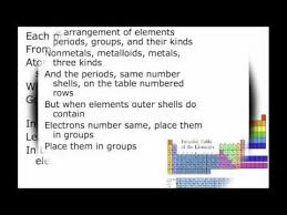 periodic table song you periodic table song flavorsomefo gallery