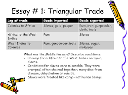 chapter review sheet class notes key terms worddefinition cash  10 essay 1 triangular trade