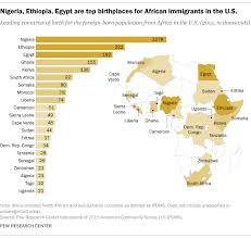 African Immigrant Population In U S Steadily Climbs Pew