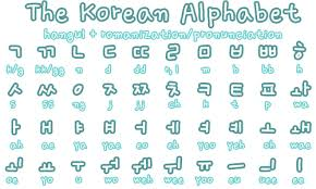 Korean Letters It Doesnt Have To Be A Korean Word You Are Writing Using