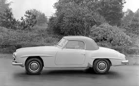 1955→1963 Mercedes-Benz 190SL | Review | SuperCars.net