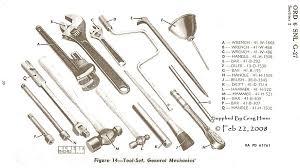 hand tool names. hand tool names