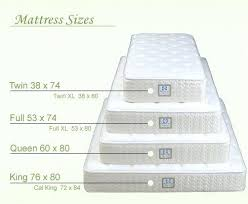 twin size mattress. Brilliant Twin Twin Size Dimensions Mattress Best  Ideas On Bed   On Twin Size Mattress E