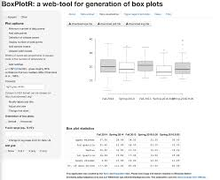 Introduction To Statistics Using Libreoffice Org Openoffice Org