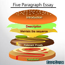 how to write five paragraph essay updated also known as hamburger essay owing to its one three one structure a five paragraph essay typically contains the following elements