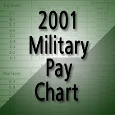 2001 Military Pay Chart