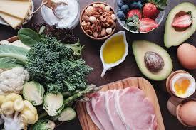 Bulletproof Food Chart Perfect Keto Vs Bulletproof Diet Heres What You Need To