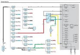 scion tc stereo wiring diagram images cadillac eldorado 2007 scion tc wiring diagram car electrical wiring diagrams