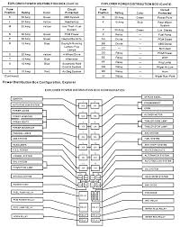 2000 ford f650 fuse box diagram 2000 manual repair wiring and engine 2000 ford windstar fuse location