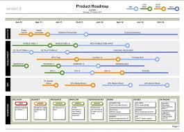 Development Roadmap Template Product Roadmap Template Visio Roadmaps Templates Technology