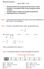quadratic functions worksheet algebra 2