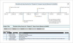Timeline Chart Template – 9+ Free Sample, Example, Format Download ...