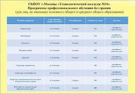 Купить диплом медсестры цена таблеток 14 04 Хочу купить диплом медсестры цена 60 таблеток довести до сведения администрации карамышева ждём установки кардиостимулятора