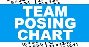 Team Posing Chart Sports Marketing Sports Chart