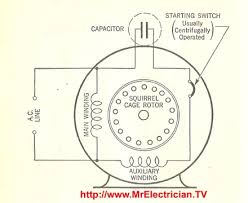 single phase capacitor start motor wiring diagram 220v single Single Phase Fan Motor Wiring Diagram wiring diagrams of fractional horsepower electric motors single phase capacitor start motor wiring diagram split phase single phase fan motor wiring diagram with capacitor