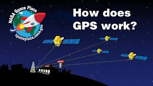 How Gps Works How Does Gps Work Nasa Space Place Nasa Science For Kids