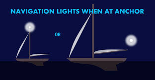 Navigation Light Requirements For Small Boats Boat Navigation Lights Rules Illustrated Beginners Guide