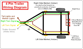 4 pin cdi wiring diagram wiring diagram schematics baudetails info trailer wiring diagram 4 pin flat trailer printable wiring