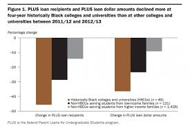 Fafsa Income Eligibility Chart 2015 How Fixing A Parent Loan Program Hurt Black Students