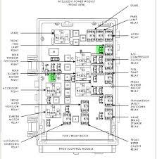 grand voyager any fuse for stereo and lighter pertaining to 2001 Chrysler Grand Voyager Wiring Diagram grand voyager any fuse for stereo and lighter pertaining to 2001 chrysler voyager fuse box location chrysler grand voyager wiring diagrams download