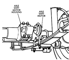 94 Ford Explorer Vacuum Line Diagram