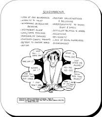 1a20ba5c5704f0f1dc5f660901cd61f6 schizophrenia genetic therapy ideas 168 best images about nce on pinterest counseling, therapy and on chapter 14 theories of personality review worksheet answers