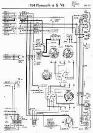 plymouth fury wiring diagram wiring diagram libraries 1974 plymouth fury wiring diagram wiring library1965 plymouth fury wiring custom wiring diagram u2022