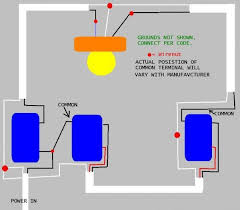 wiring diagram for a ceiling fan and light the wiring diagram wiring diagram for ceiling fan light doityourself community wiring diagram