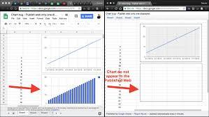 Google Charts Explorer