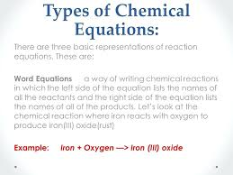 chemical equations types of reactions and word worksheet