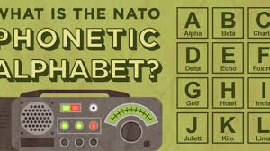 What Is The Nato Phonetic Alphabet Sporcle Blog