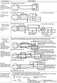 model 7150 vortex meter from istec corporation the flow Foundation Fieldbus Wiring Diagram electrical connection info 7150 series wiring diagram rosemount foundation fieldbus wiring diagram