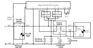 help installing mypin ta4 pid gaggia classic steam brew classic mypin ta4 srr pid rtd brew steam png 81 54 kb 960x499 viewed 3237 times