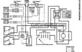 similiar yamaha g2 electric wiring diagram keywords yamaha golf cart wiring diagram 1982 yamaha g1 wiring diagram yamaha
