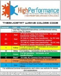 commercial refrigeration wiring diagrams walk in freezer defrost Heatcraft Refrigeration Wiring Diagrams refrigeration wiring diagrams on refrigeration images free commercial refrigeration wiring diagrams thermostat wiring color code diagrams Heatcraft Model Numbers