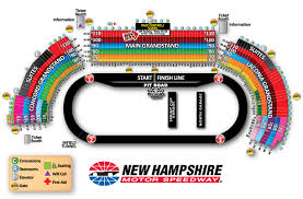Please Explain Nascar Seatings For A First Timer Nascar