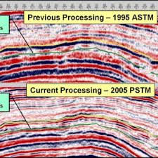 PDF) Seismic and Well Log Reprocessing, Re-interpretation and  Geostatistical Inversion Yields More Detailed View of Yuzhno Khilchuyu Field