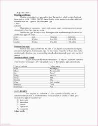 Unique Job Joining Letter Format Gunalertco