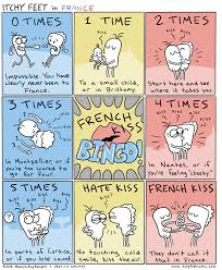 This week: Combien de bises? #france... - Itchy Feet: the Travel and ...