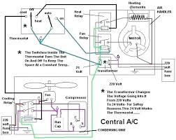 air conditioner outdoor unit wiring diagram images gallery