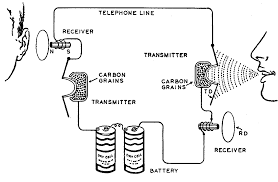 outside telephone box wiring diagram outside discover your phone wiring parts