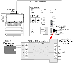 rs485 communication wiring diagram for a momentum processor to a rs485 to rj45 wiring