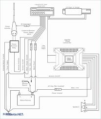 wiring diagram electric motor new ac gear motor wiring diagram valid electric motor wiring diagram single phase wiring diagram electric motor new ac gear motor wiring diagram valid wiring diagram electric motor